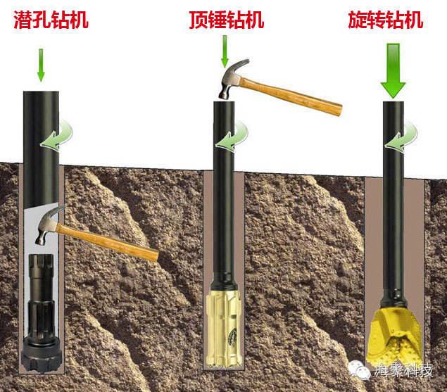 矿山凿岩机示意图